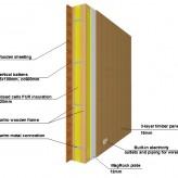 Bilder av TimBet byggelementer